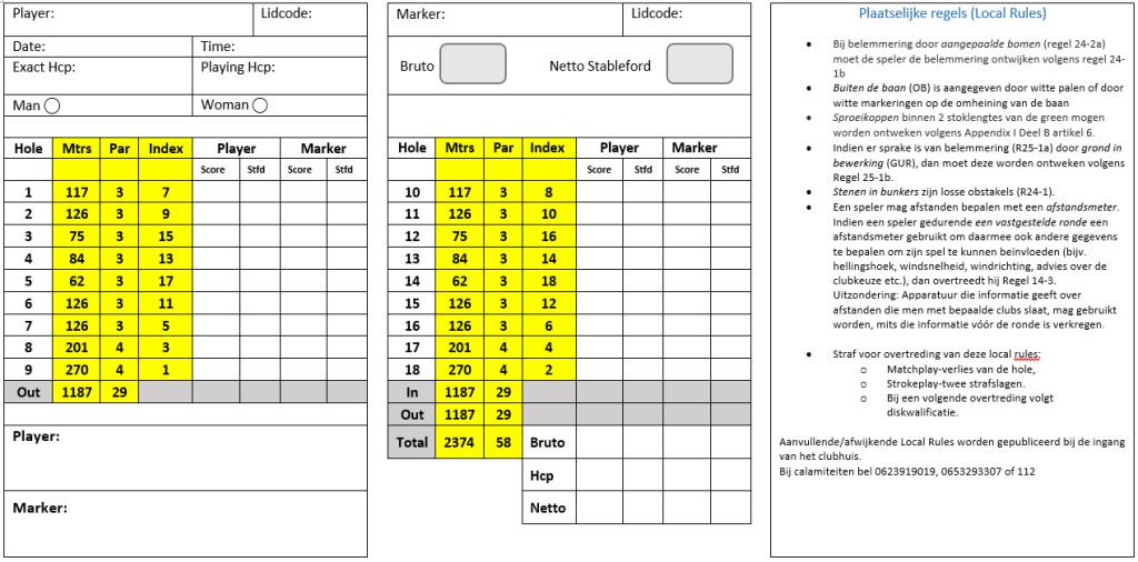 Scorekaart-Maasduinen-1024x506
